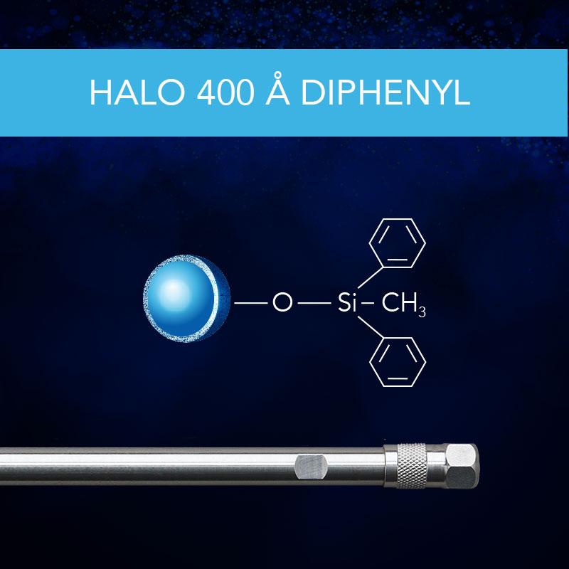 HALO® 400 Å Diphenyl Column