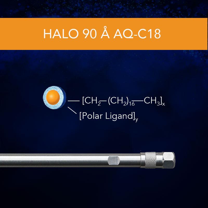 HALO® 90 Å AQ-C18