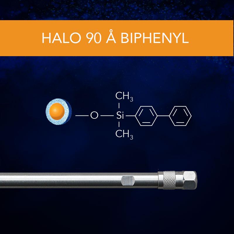 HALO® 90 Å Biphenyl