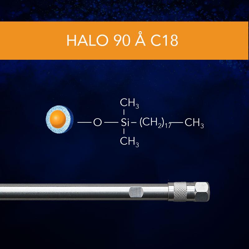 HALO® 90 Å C18