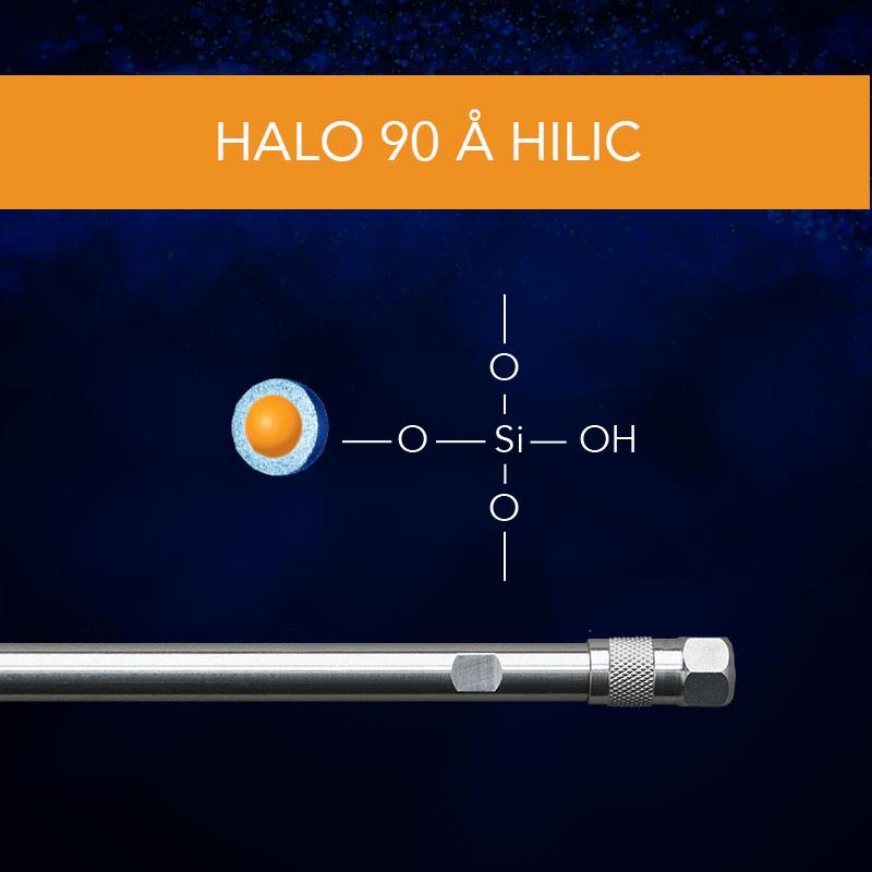 HALO® 90 Å HILIC
