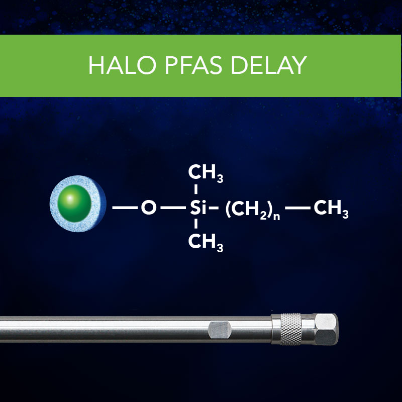 HALO® PFAS DELAY